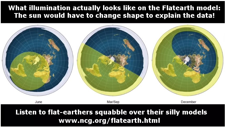 Nccg Org Flat Earth